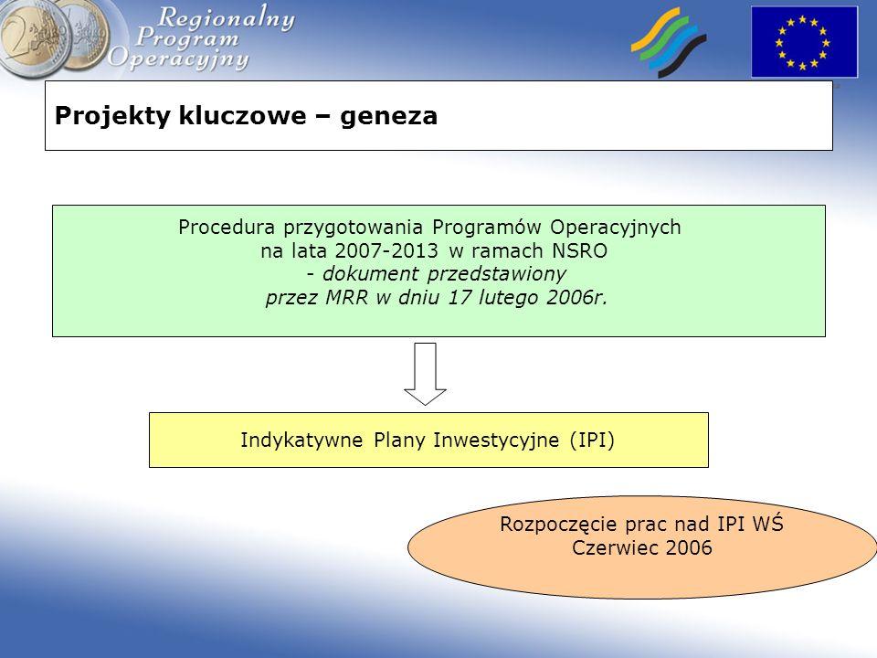 Projekty kluczowe – geneza