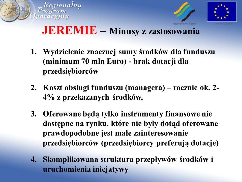 JEREMIE – Minusy z zastosowania