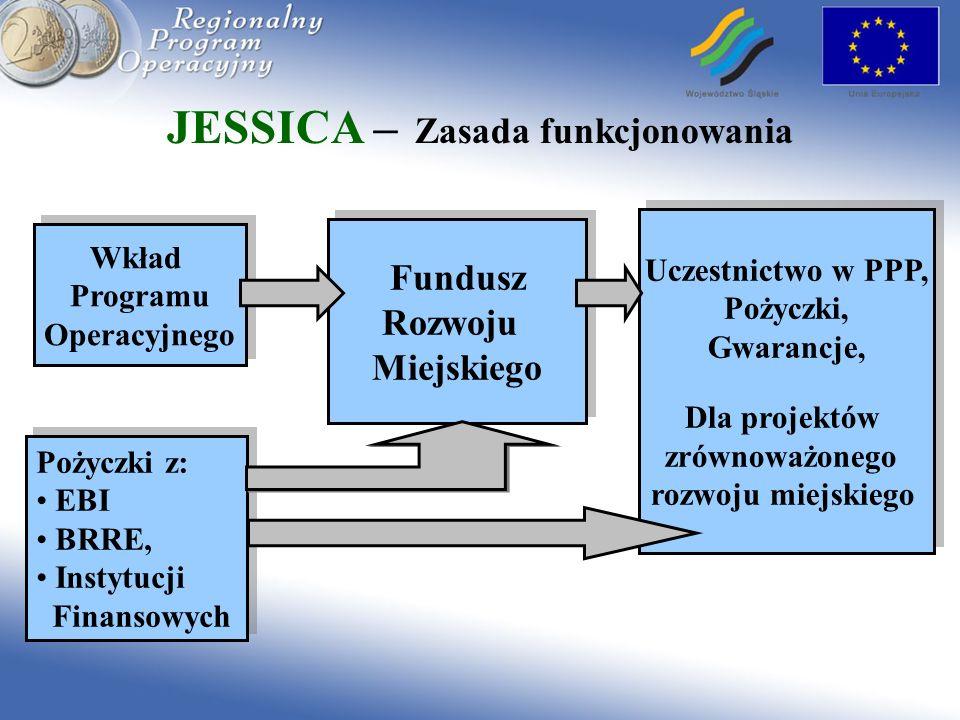 JESSICA – Zasada funkcjonowania