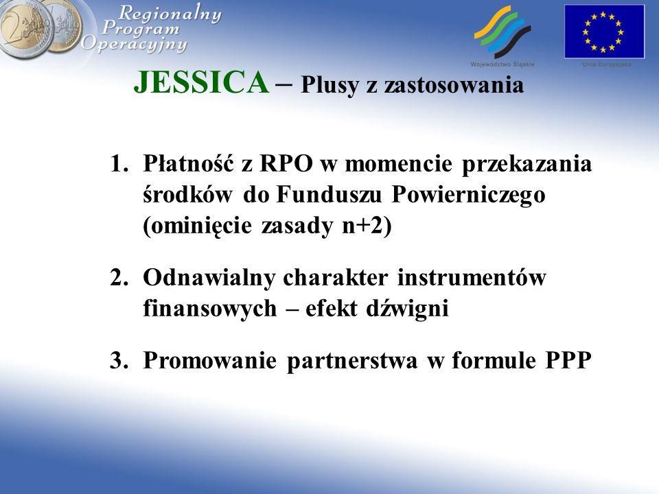 JESSICA – Plusy z zastosowania