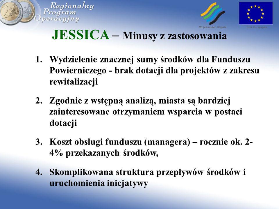 JESSICA – Minusy z zastosowania