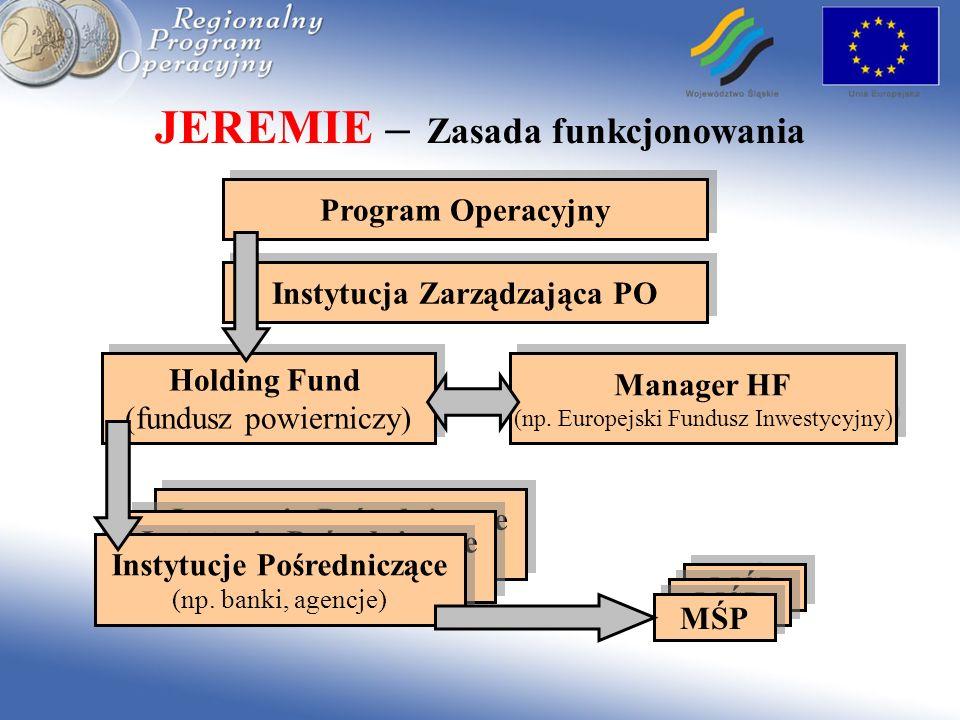 JEREMIE – Zasada funkcjonowania