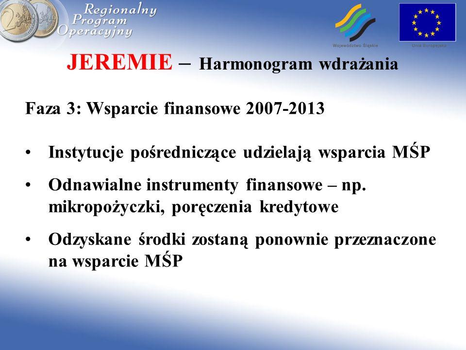 JEREMIE – Harmonogram wdrażania