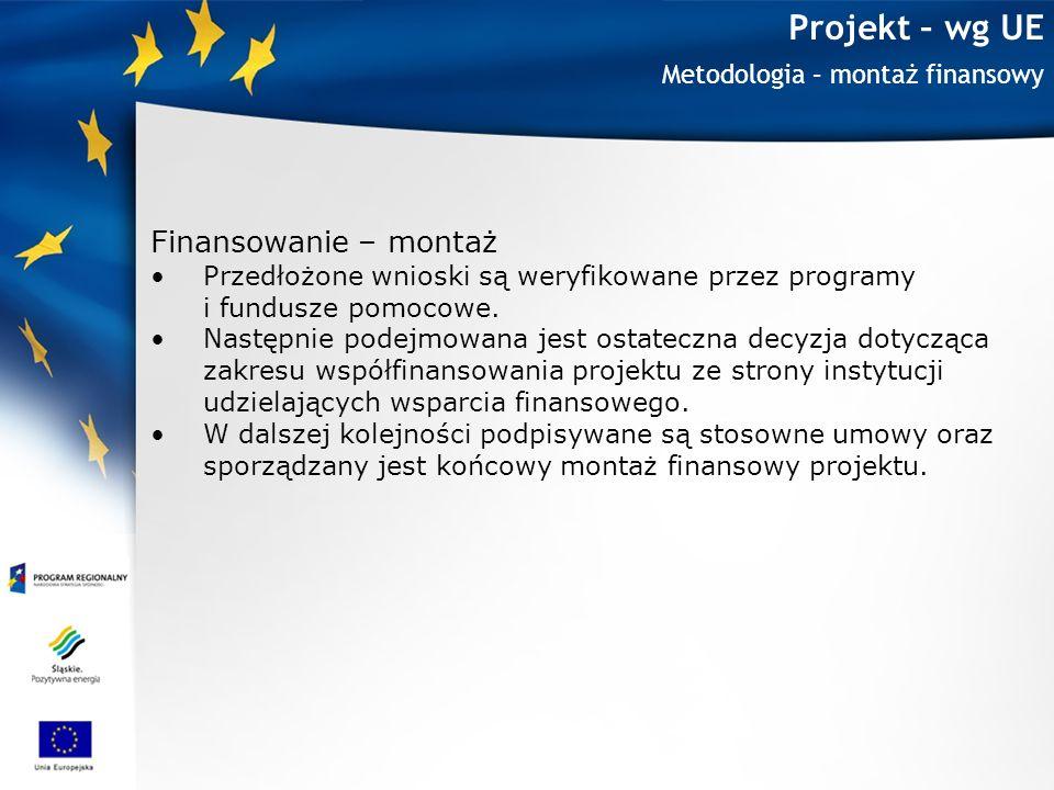 Projekt – wg UE Finansowanie – montaż Metodologia – montaż finansowy
