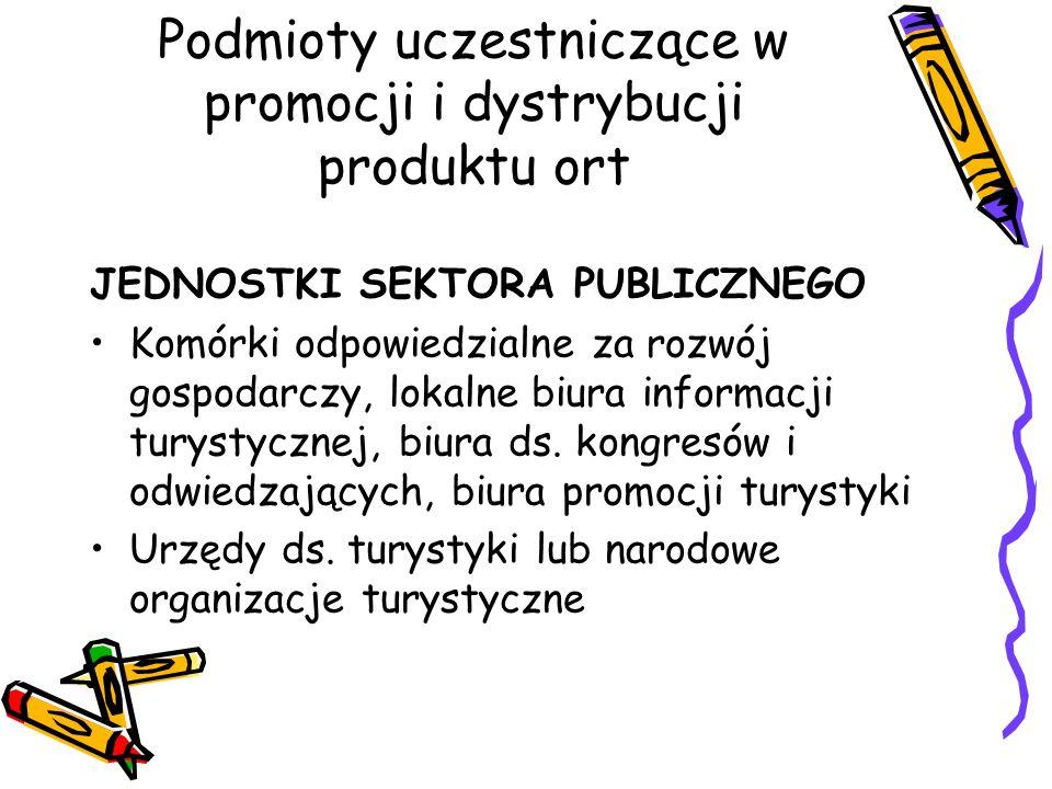 Podmioty uczestniczące w promocji i dystrybucji produktu ort