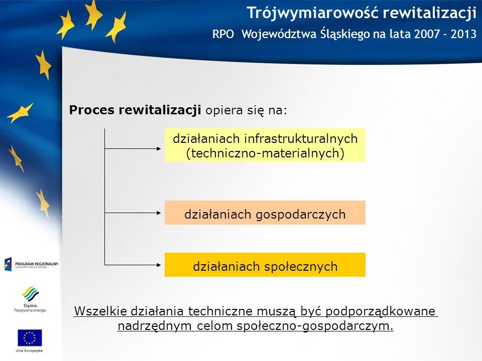 Trójwymiarowość rewitalizacji