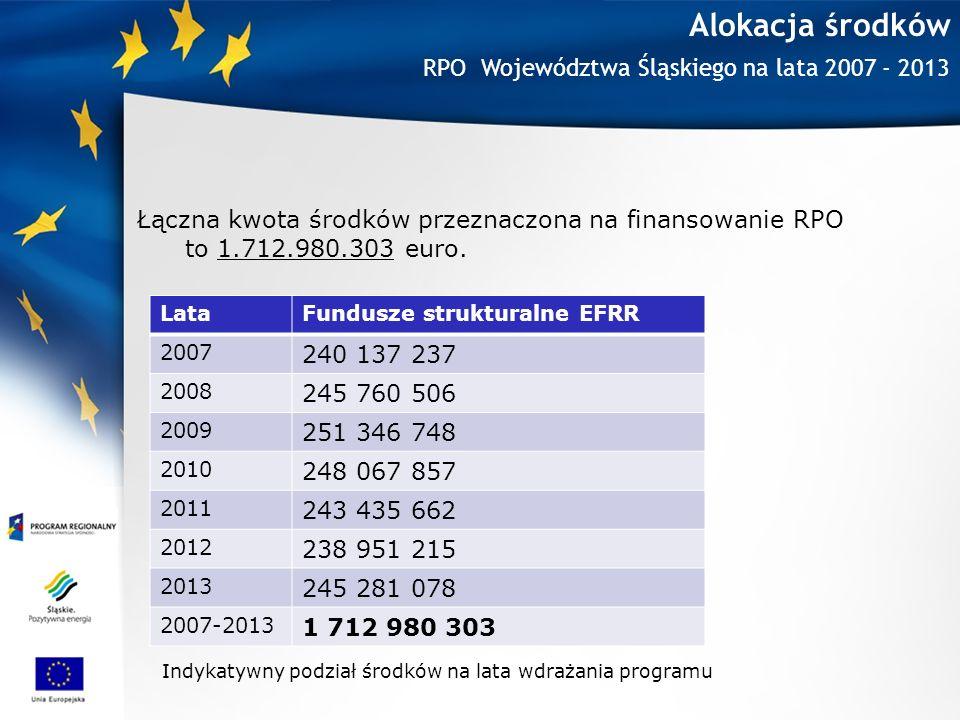 Alokacja środków RPO Województwa Śląskiego na lata 2007 - 2013
