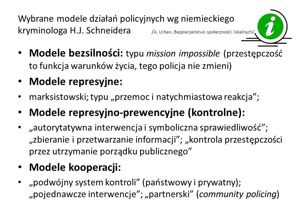 Modele represyjno-prewencyjne (kontrolne):