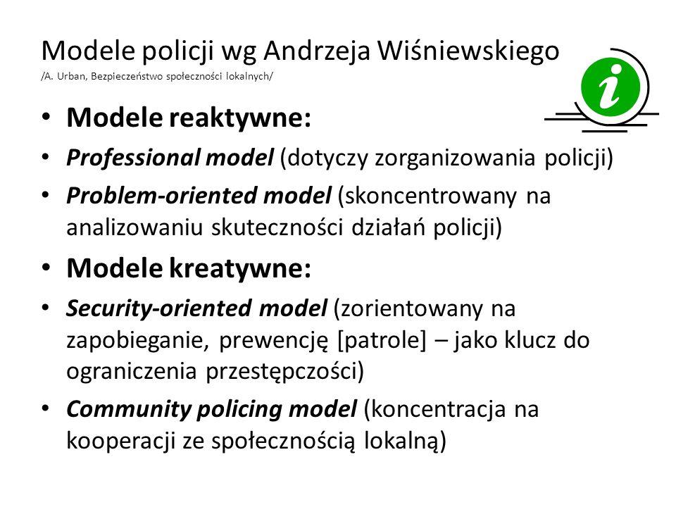 Modele policji wg Andrzeja Wiśniewskiego /A