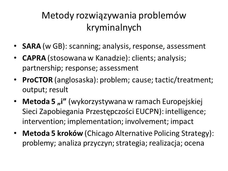 Metody rozwiązywania problemów kryminalnych