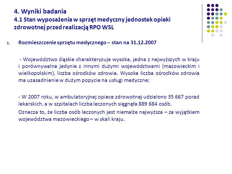 4. Wyniki badania 4.1 Stan wyposażenia w sprzęt medyczny jednostek opieki zdrowotnej przed realizacją RPO WSL