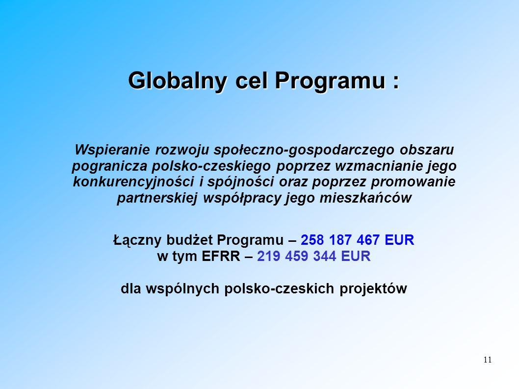 Globalny cel Programu :