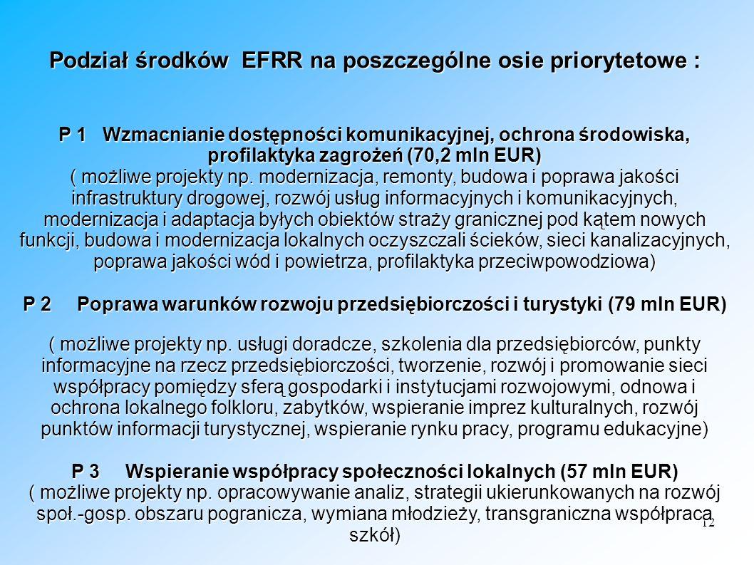 Podział środków EFRR na poszczególne osie priorytetowe :