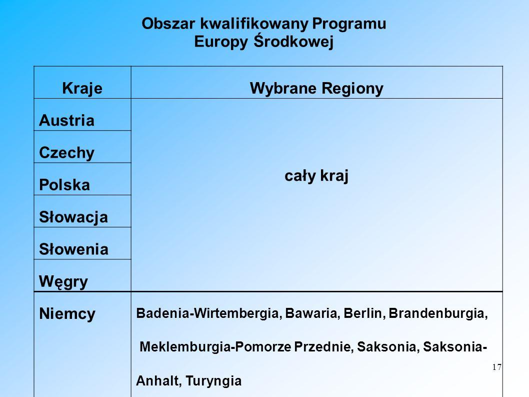 Obszar kwalifikowany Programu Europy Środkowej