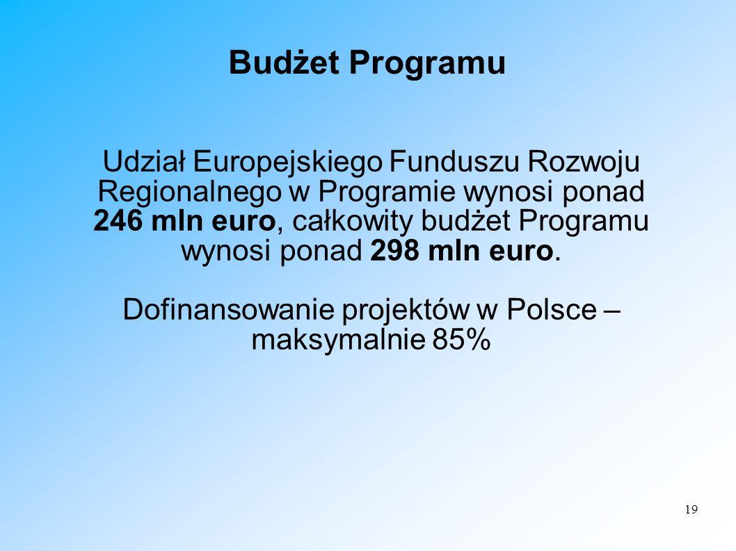 Budżet Programu Udział Europejskiego Funduszu Rozwoju