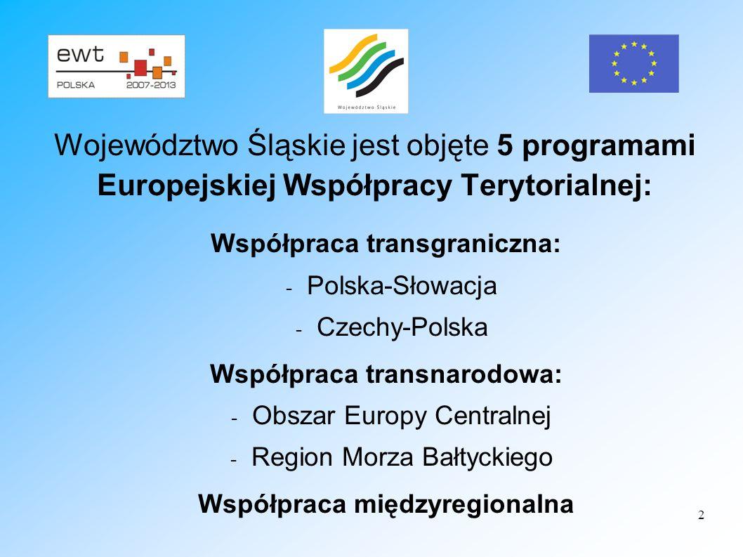 Europejskiej Współpracy Terytorialnej: