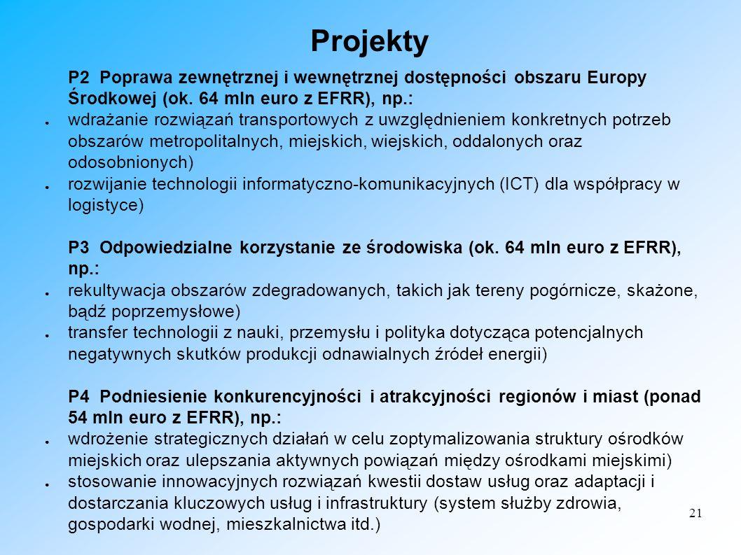Projekty P2 Poprawa zewnętrznej i wewnętrznej dostępności obszaru Europy Środkowej (ok. 64 mln euro z EFRR), np.: