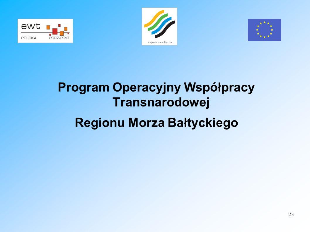 Program Operacyjny Współpracy Transnarodowej Regionu Morza Bałtyckiego