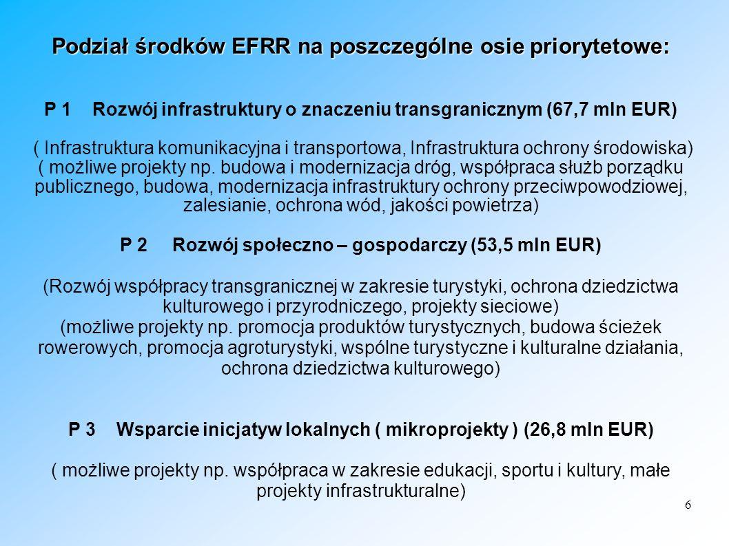 Podział środków EFRR na poszczególne osie priorytetowe: