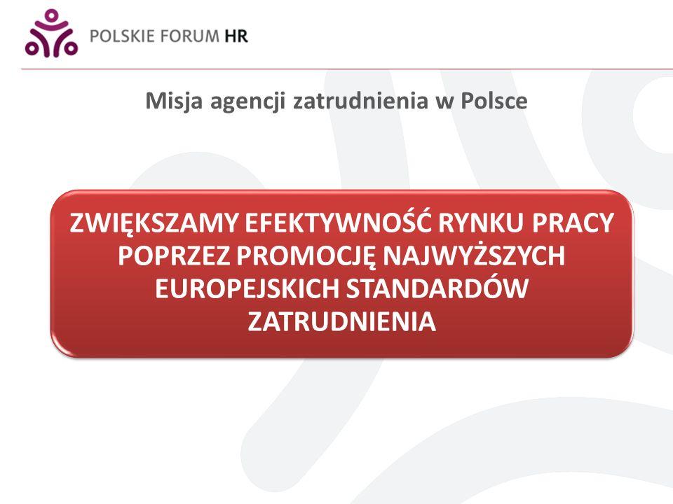 Misja agencji zatrudnienia w Polsce