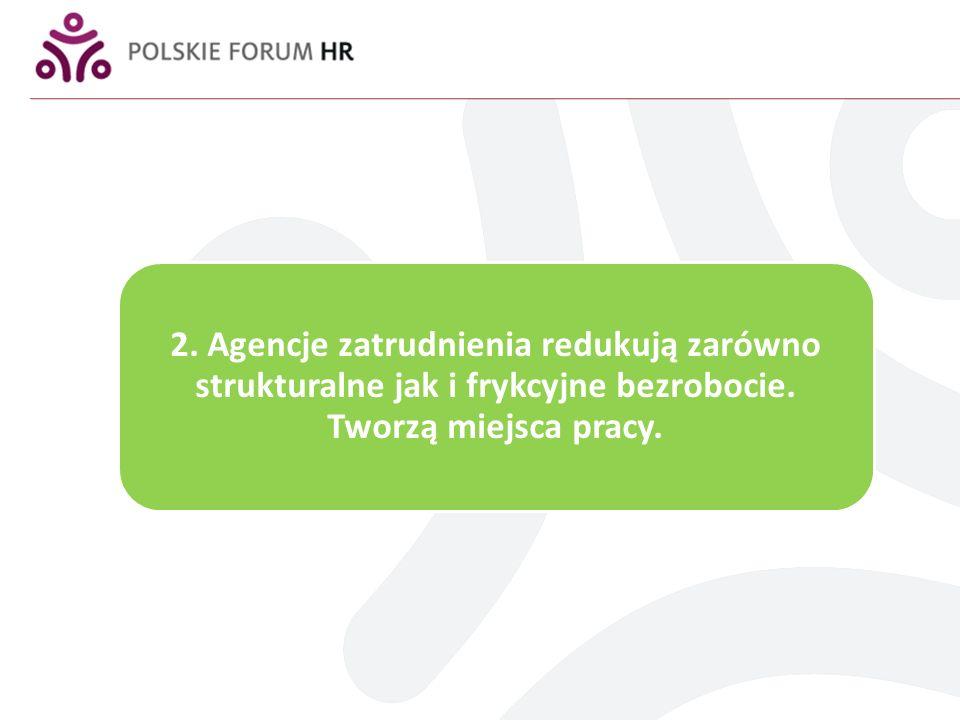 2. Agencje zatrudnienia redukują zarówno strukturalne jak i frykcyjne bezrobocie.