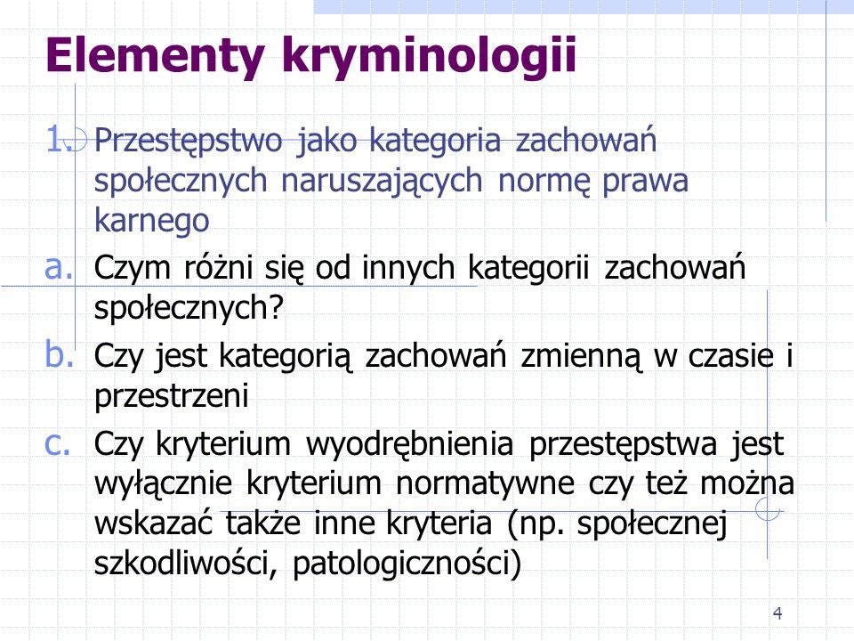 Elementy kryminologii