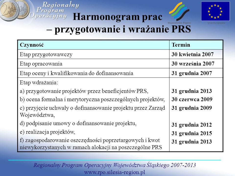 Harmonogram prac – przygotowanie i wrażanie PRS