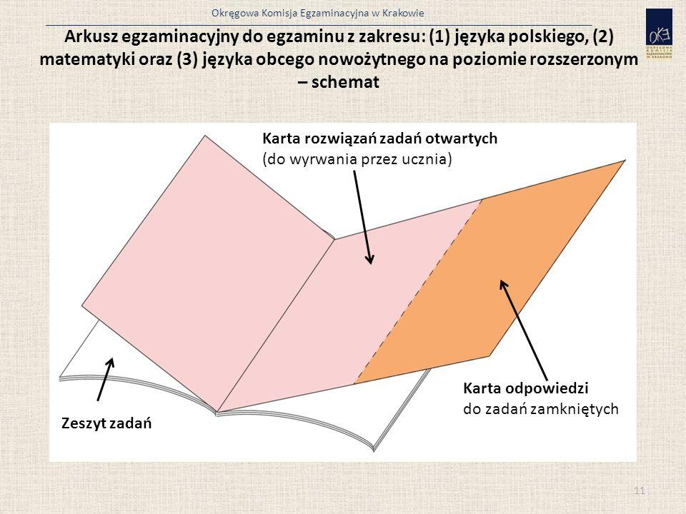 Arkusz egzaminacyjny do egzaminu z zakresu: (1) języka polskiego, (2) matematyki oraz (3) języka obcego nowożytnego na poziomie rozszerzonym – schemat
