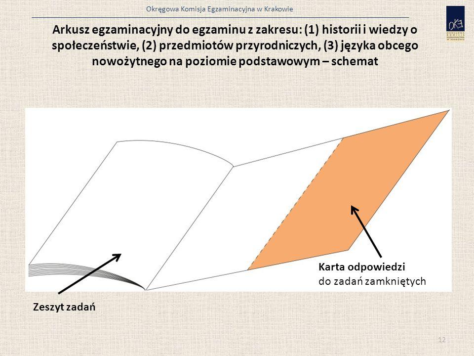 Arkusz egzaminacyjny do egzaminu z zakresu: (1) historii i wiedzy o społeczeństwie, (2) przedmiotów przyrodniczych, (3) języka obcego nowożytnego na poziomie podstawowym – schemat