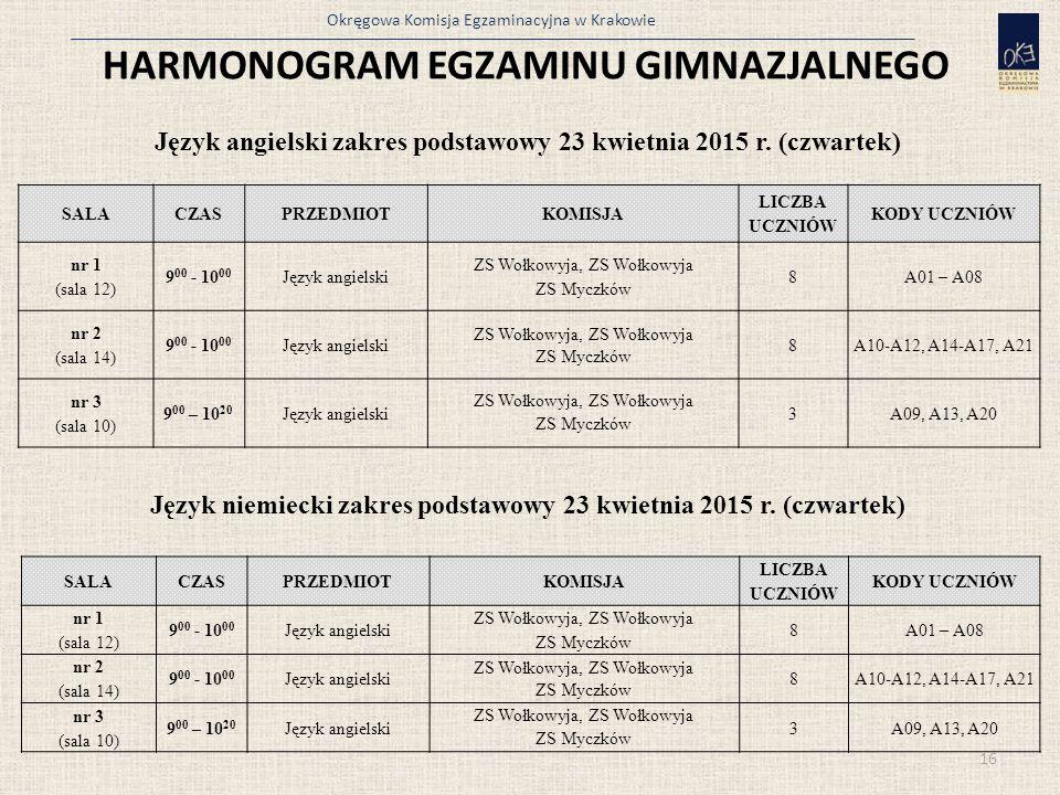 HARMONOGRAM EGZAMINU GIMNAZJALNEGO