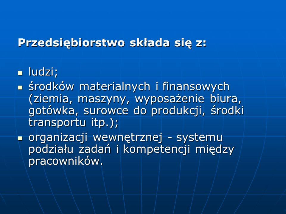 Przedsiębiorstwo składa się z: