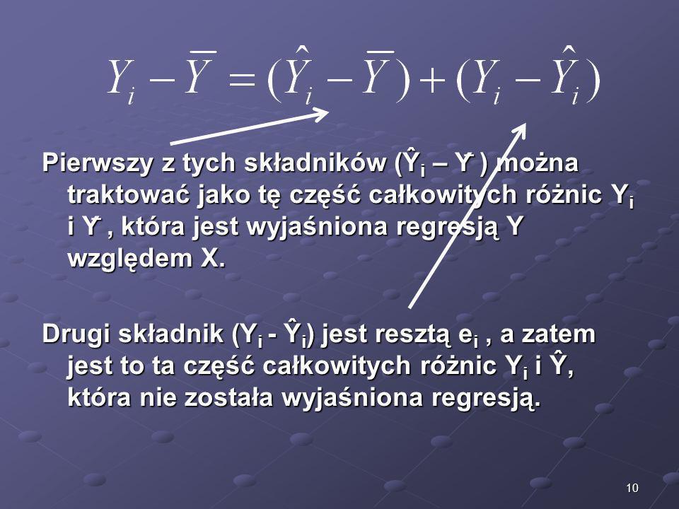 Pierwszy z tych składników (Ŷi – Y̅ ) można traktować jako tę część całkowitych różnic Yi i Y̅ , która jest wyjaśniona regresją Y względem X.