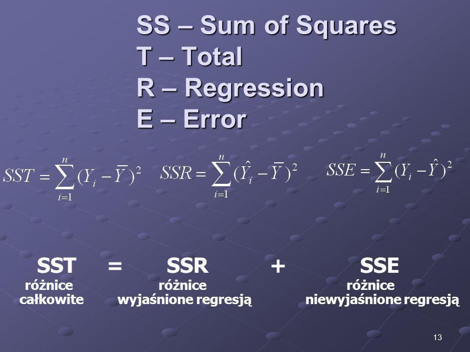 SS – Sum of Squares T – Total R – Regression E – Error