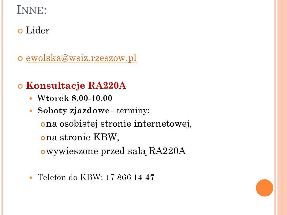 Inne: Lider ewolska@wsiz.rzeszow.pl Konsultacje RA220A
