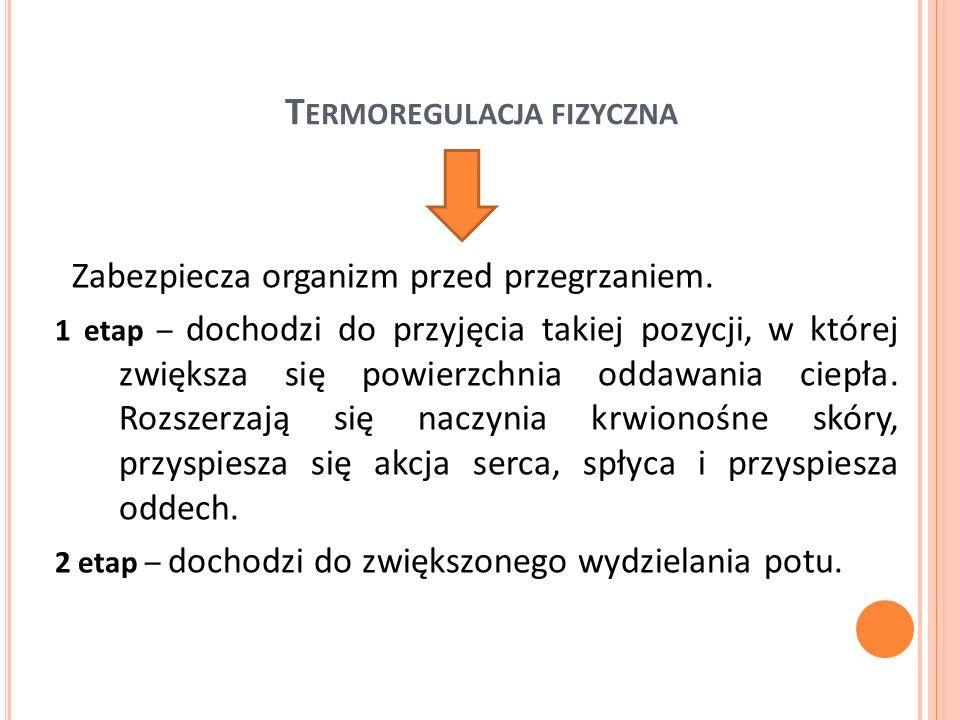 Termoregulacja fizyczna