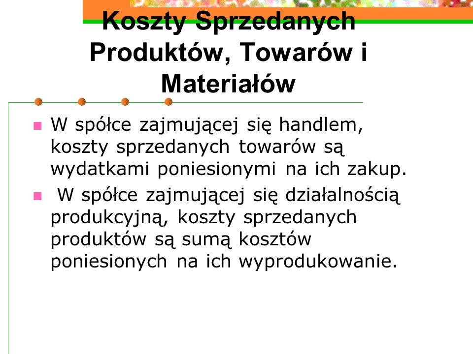 Koszty Sprzedanych Produktów, Towarów i Materiałów