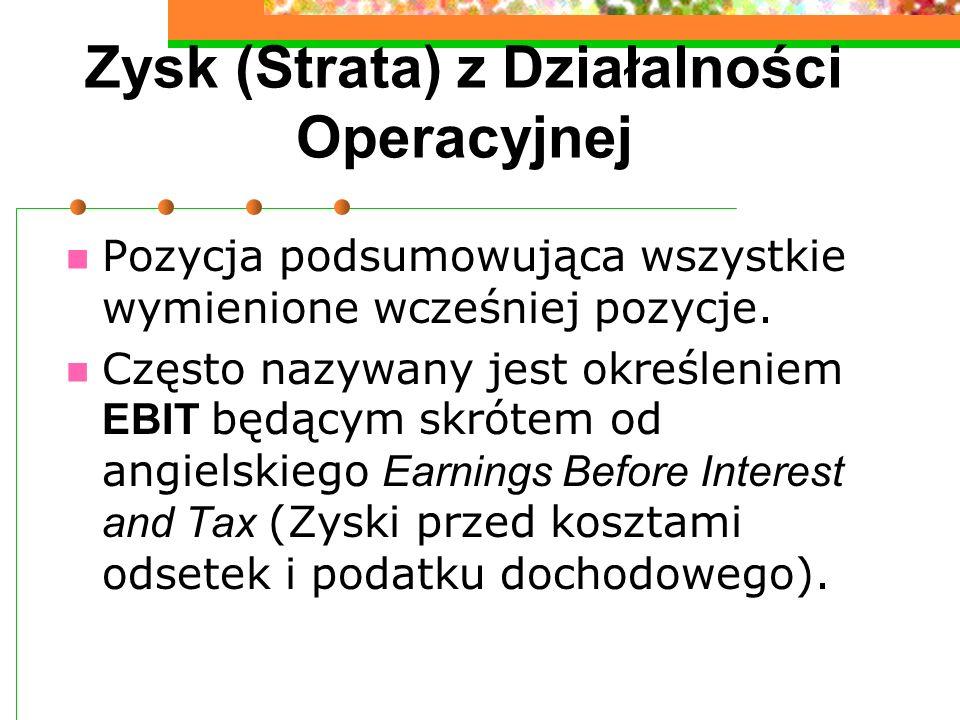Zysk (Strata) z Działalności Operacyjnej