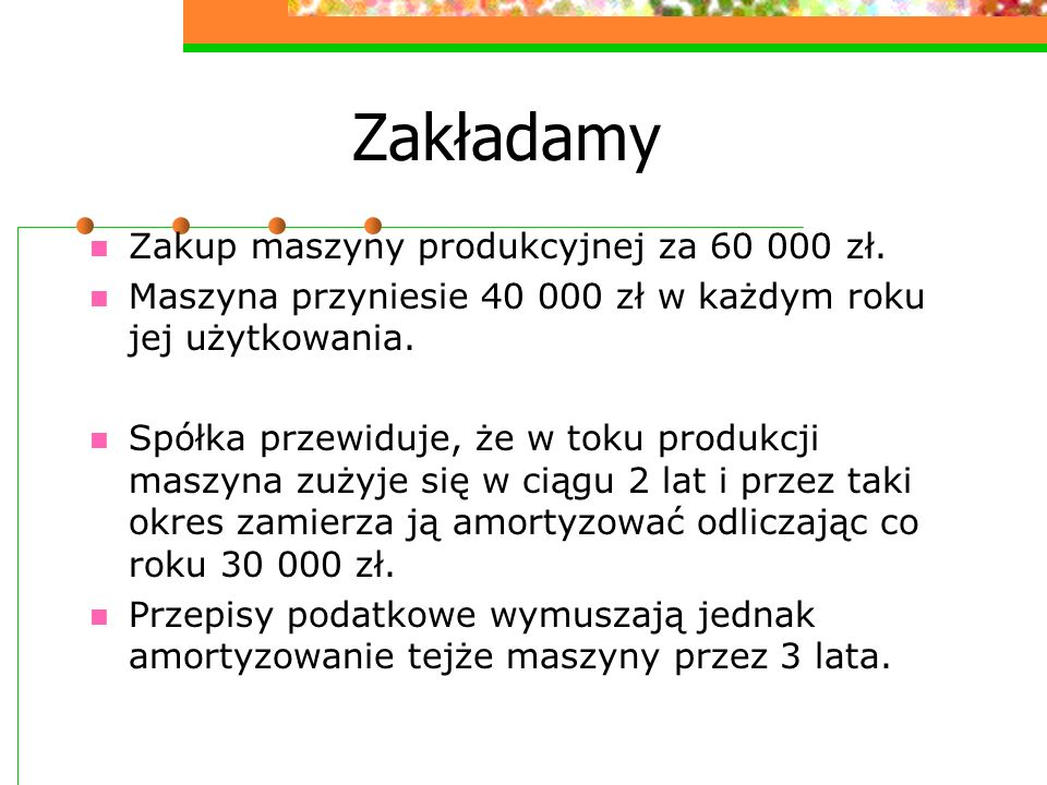 Zakładamy Zakup maszyny produkcyjnej za 60 000 zł.