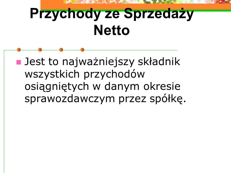 Przychody ze Sprzedaży Netto