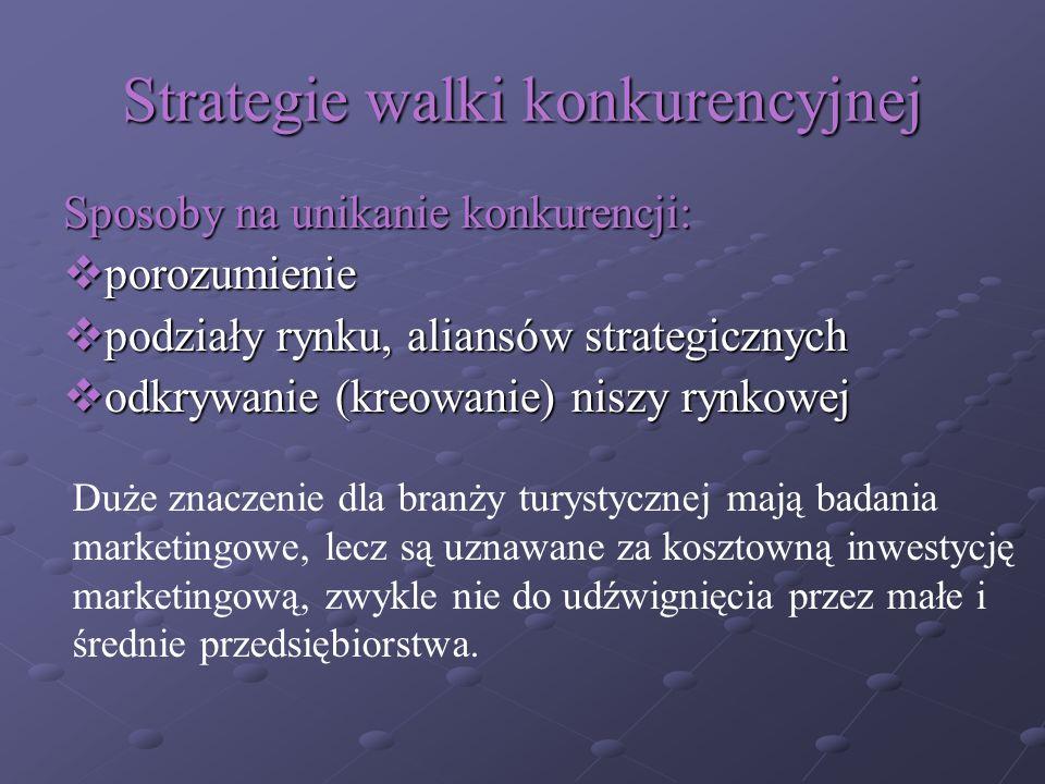 Strategie walki konkurencyjnej