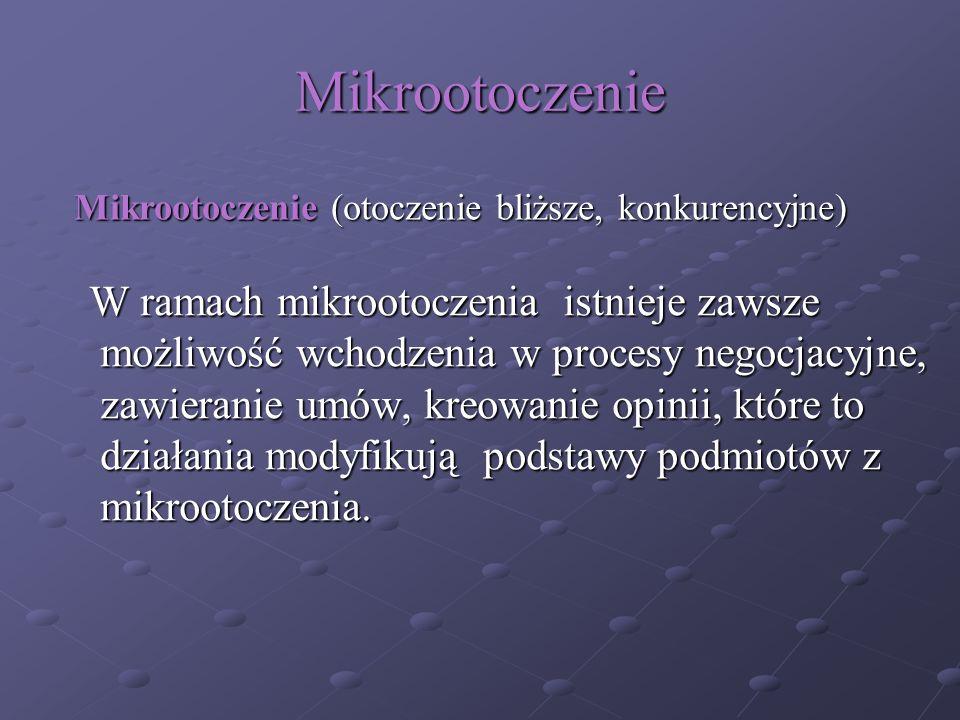 Mikrootoczenie Mikrootoczenie (otoczenie bliższe, konkurencyjne)