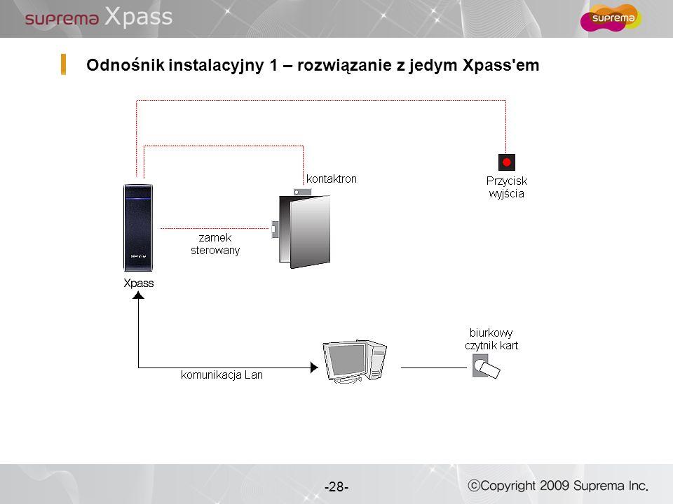 Odnośnik instalacyjny 1 – rozwiązanie z jedym Xpass em