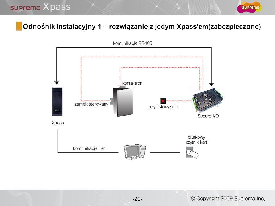 Odnośnik instalacyjny 1 – rozwiązanie z jedym Xpass em(zabezpieczone)