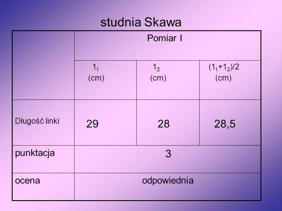 studnia Skawa 29 28 28,5 3 Pomiar I punktacja ocena odpowiednia 11