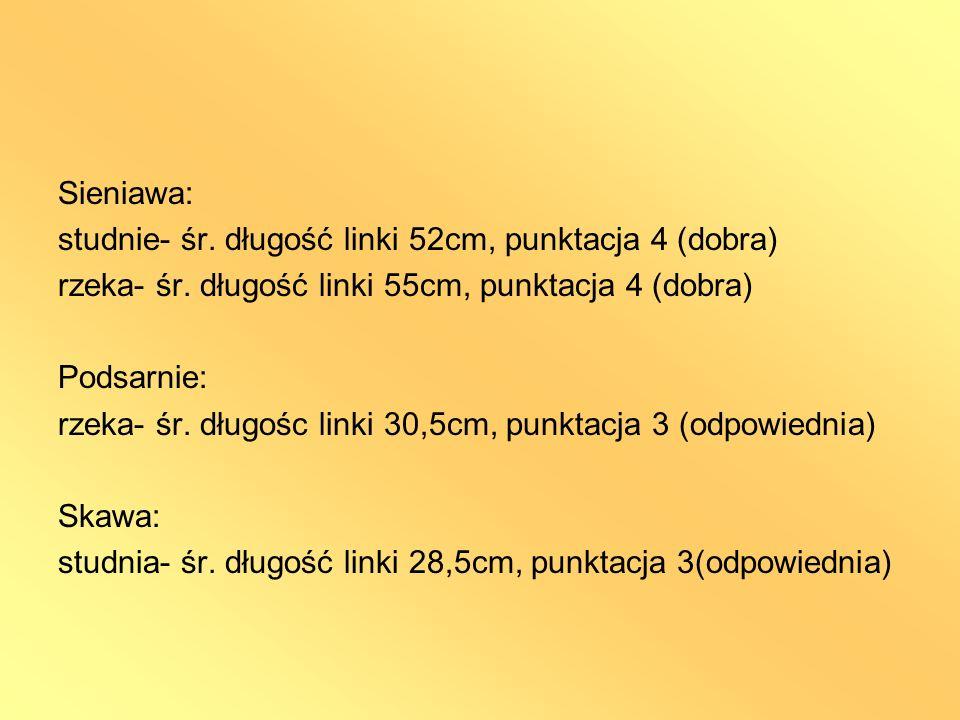 Sieniawa: studnie- śr. długość linki 52cm, punktacja 4 (dobra) rzeka- śr. długość linki 55cm, punktacja 4 (dobra)