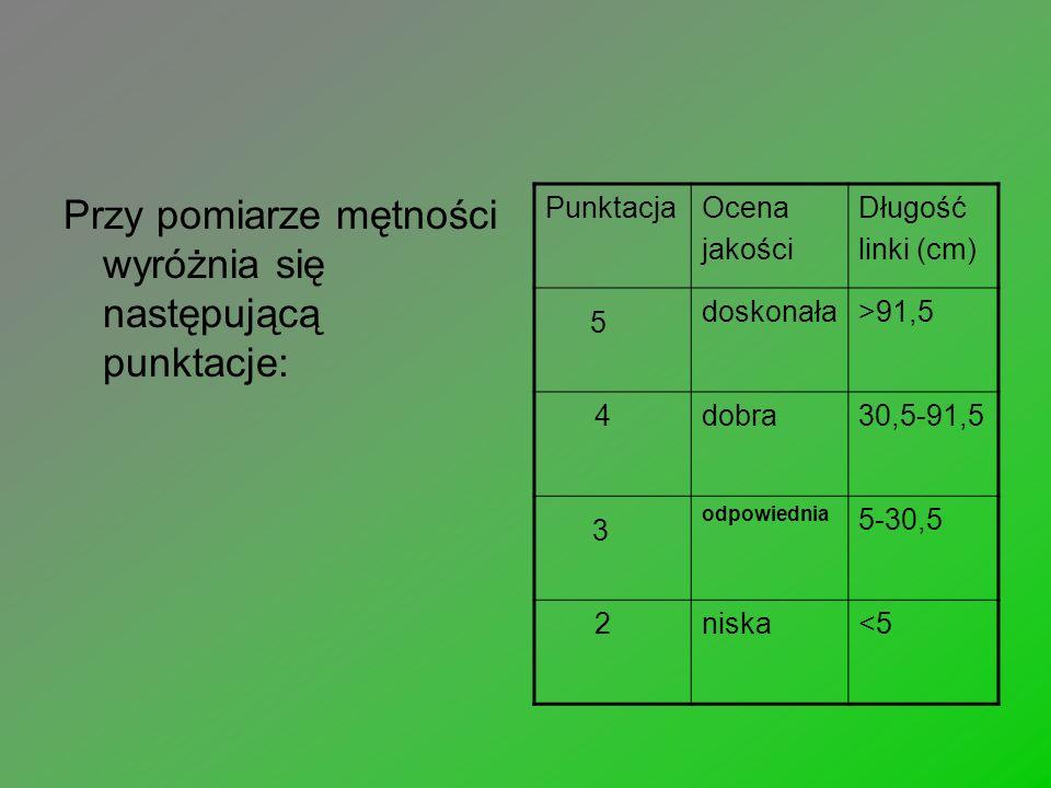 Przy pomiarze mętności wyróżnia się następującą punktacje: 5