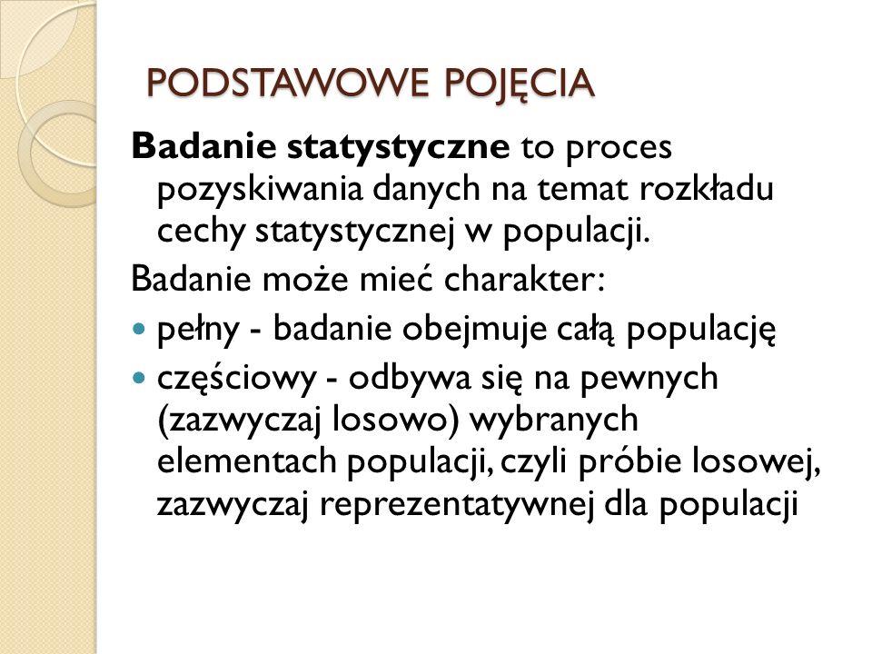 PODSTAWOWE POJĘCIA Badanie statystyczne to proces pozyskiwania danych na temat rozkładu cechy statystycznej w populacji.