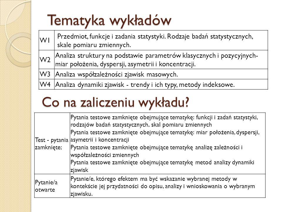 Tematyka wykładów Co na zaliczeniu wykładu W1
