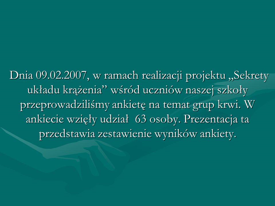 """Dnia 09.02.2007, w ramach realizacji projektu """"Sekrety układu krążenia wśród uczniów naszej szkoły przeprowadziliśmy ankietę na temat grup krwi."""