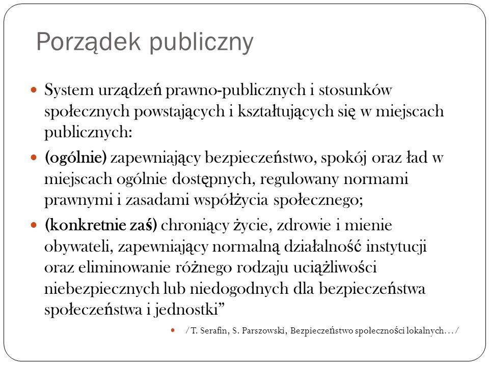Porządek publiczny System urządzeń prawno-publicznych i stosunków społecznych powstających i kształtujących się w miejscach publicznych: